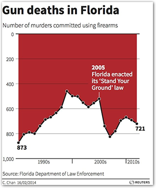reuters_infografik_gau_1